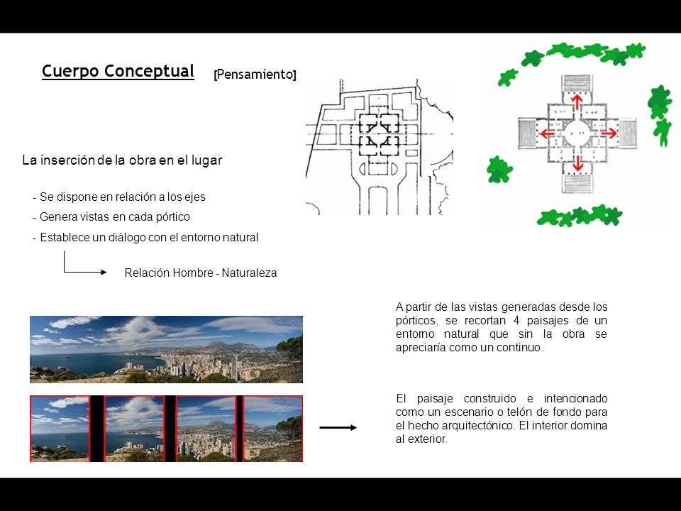 Cuerpo Conceptual La inserción de la obra en el lugar [Pensamiento]
